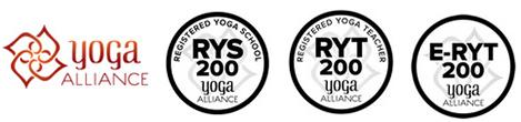 formacion yoga sevilla